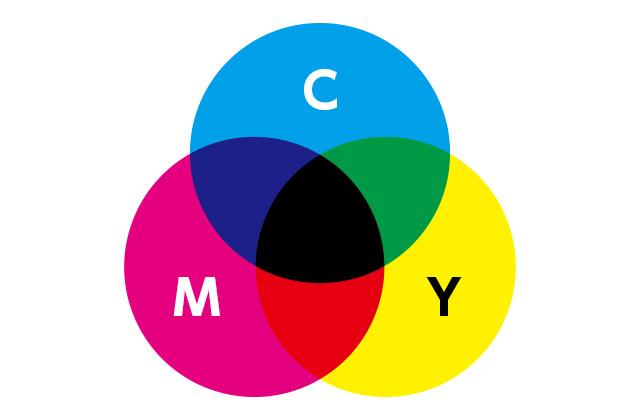 CMYKカラーモードのイメージ