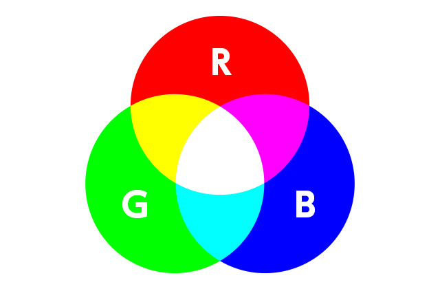 RGBカラーモードのイメージ