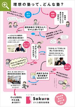 学習塾様入塾案内パンフレット制作実例