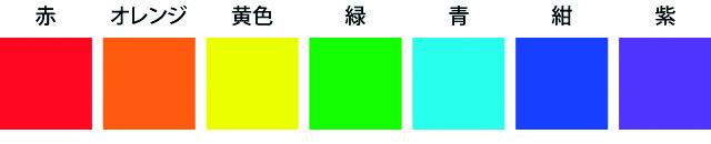 虹の7色CMYKモード