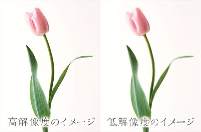高解像度と低解像度のイメージ